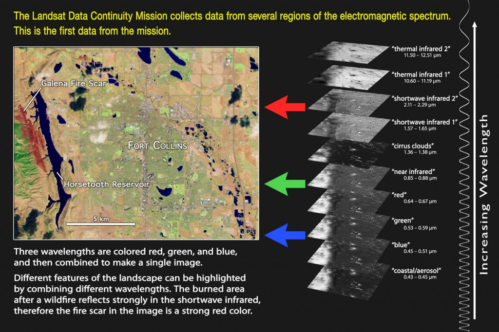 landsat8-first-photos-diagram
