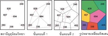 ภาพการประมาณค่าในช่วงเชิงพื้นที่ด้วยวิธีรูปหลายเหลี่ยมทิสเสน