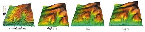 ภาพแสดงการเปรียบเทียบลักษณะพื้นผิวจากการประมาณค่าด้วยวิธีต่างๆ ที่มา : ภาพจากเว็บไซต์ http://skagit.meas.ncsu.edu/