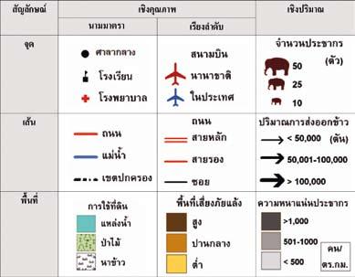 ภาพตัวอย่างการเลือกใช้สัญลักษณ์แผนที่เฉพาะเรื่องเชิงคุณภาพและเชิงปริมาณ