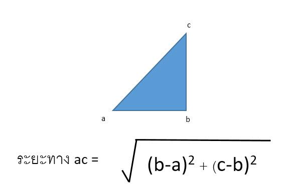 euclidian
