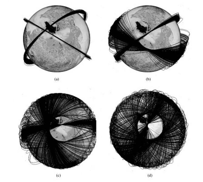 รูปที่ 2.0 สภาพการณ์จำลองเหตุการณ์การกระจายของเศษชิ้นส่วนจากการชนกันของ Iridium-33 และ Kosmos-2251 7 วันหลังการชน (b) 3 เดือนหลังการชน (c)1 ปี หลังการชน และ (d) 3 ปีหลังการชน